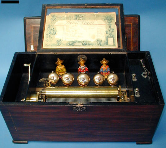 A Charles Ullman bells-in-view Timbres chinois musical box,