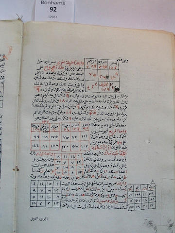 A collection of five treatises on magic, the occult, astrology and the powers of certain combinations of letters and numbers: Kitab irshad al-mahir; Kitab `ilm al-awfaq; Jadwal ittisalat al-kawakib; Kitab `ilm khatim al-muthallath; Kitab al-murabba`at, in one volume, copied by Muhammad ibn Muhammad al-Shakir Halabi Syria, Aleppo, dated AH 1251/AD 1835