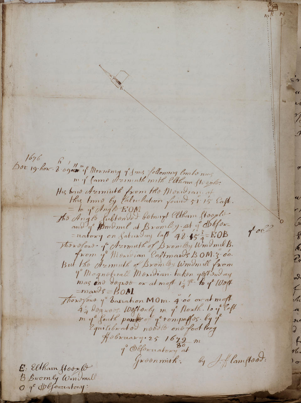Folder of manuscripts - notes relating to lectures at the Royal Society 1670's