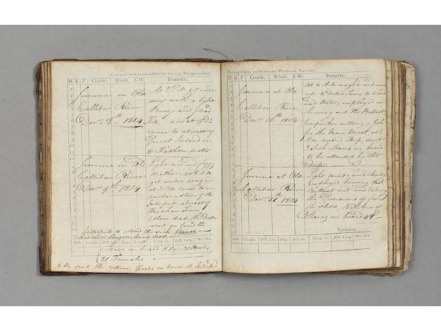 An important logbook of the slave schooner 'Juverna' 6.5x8in(16.5x20.5cm)