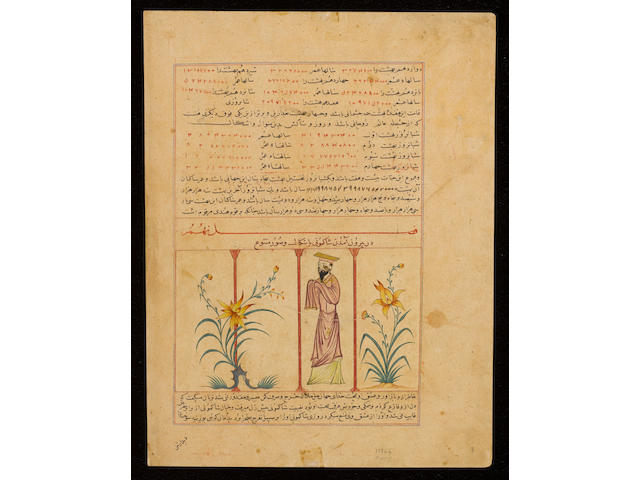 Four leaves from an illustrated manuscript of the Majma al-Tawarikh Persia, circa 1430(4)