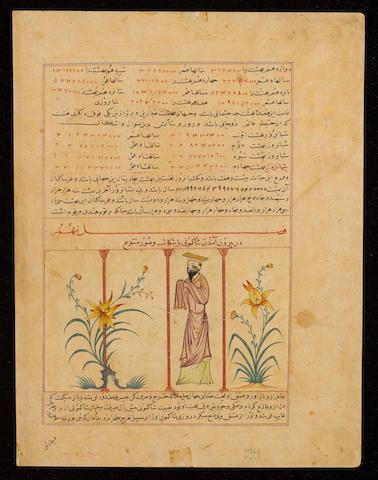 Four leaves from an illustrated manuscript of the Majma al-Tawarikh Persia, circa 1430(4)