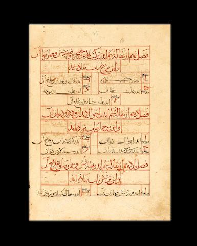 'Ali bin Khalifah al-Mutatabbib al-Salmasi, Durar-e Makhzan-e Kaykawusi or Dhakireh-ye Kaykawusi, 'The Pearls of the Treasury of Kaykawus' or 'Kaykawus's Treasure', commissioned for the library of Sultan Kaykawus II (reigned 1246-1257)  Seljuk Anatolia, Konya, dated AH 649/AD 1251