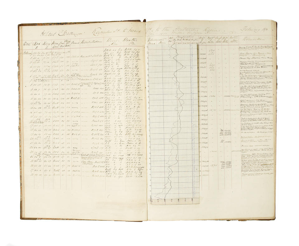 "A manuscript logbook, HMS ""Challenger"" Expedition 1872-76"