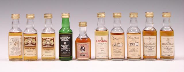 Miniatures comprising: