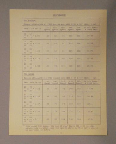 A Ferrari Performance sheet for the 500 Mondial and 750 Monza,