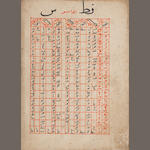 A collection of astrological tables arranged alphabetically Persia or Turkey, 15th Century