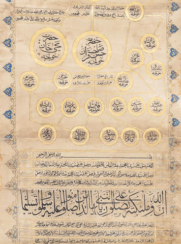 A large illuminated genealogy in scroll form of the Khawajahs of Bukhara, beginning with Adam, copied by al-Haj Isma'il Bukhari, son of Haj Rawzi £1500-2500 probably Central Asia, 19th Century