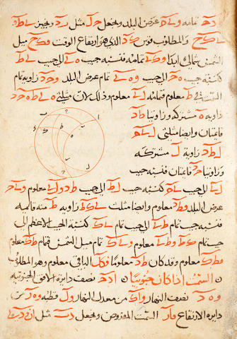 A fragment from a manuscript on the astrolabe, illustrated with diagrams Western Persia or Anatolia, 13th Century(2)