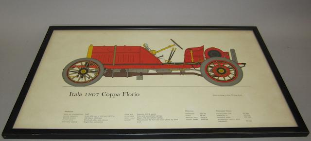 Twelve racing car profile prints after George A Oliver,