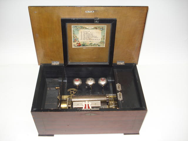 A Bells-In-View musical box, by Paillard, circa 1895,