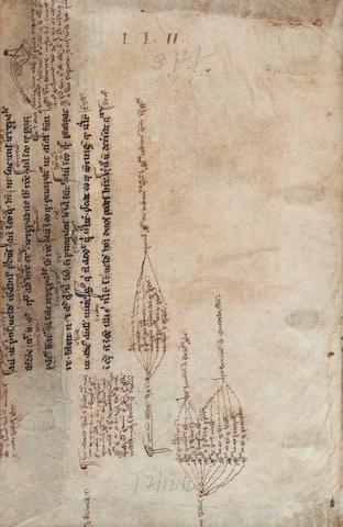 JUVENALIS (DECIMUS JUNIUS) and PERSIUS FLACCUS [Satyrae], 1501; bound with another