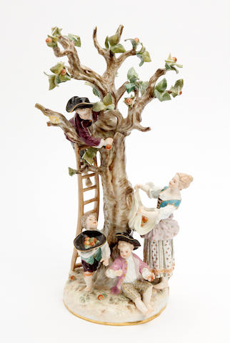 A Meissen style figure group  Late 19th Century