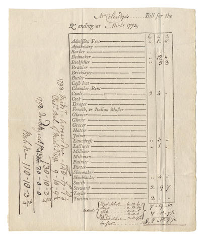 COLERIDGE and JESUS COLLEGE CAMBRIDGE. File of papers relating to Coleridge's return to Jesus College after his discharge from the 15th Light Dragoons, 1793-1794