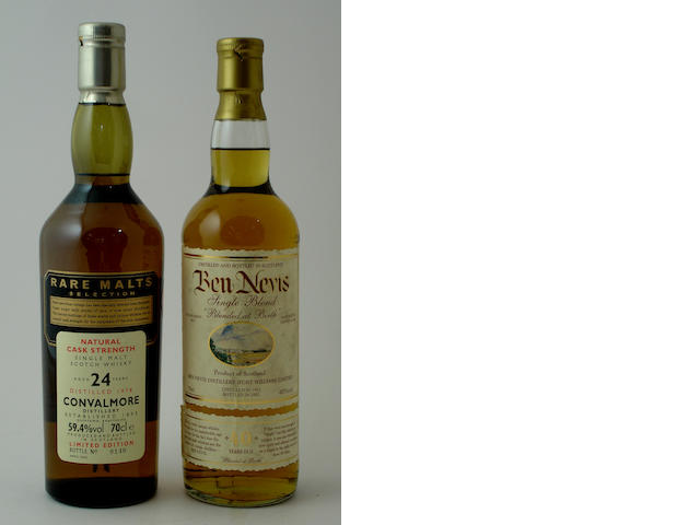 Convalmore-24 year old-1978Ben Nevis-40 year old-1962