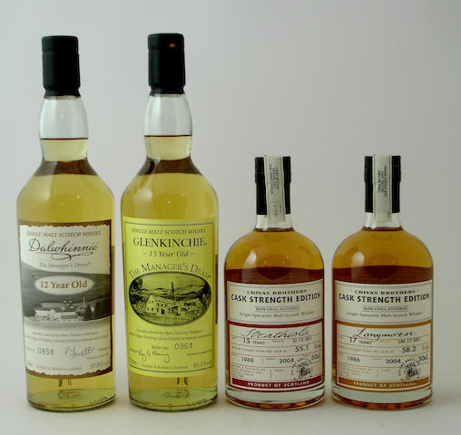 Dalwhinnie-15 year oldGlenkinchie-15 year oldStrathisla-15 year old-1988Longmorn-15 year old-1986