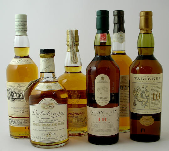 The Classic Malts collection comprising (6):