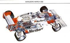 À l'origine pilotée par Michel Ferté,March 85B Formule 3000 monoplace 1985