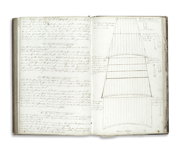 "NAVAL - SAILMAKING Manuscript workbook of Gravesend sailmaker Henry Eversfield, entitled ""Henry Eversfield's Systems of Sail Making"" on front board, with his heading ""My System of Sail Making is entirely/ constituted & arranged by myself/ HE"" on inside leaf,  [c.1840-1860]"