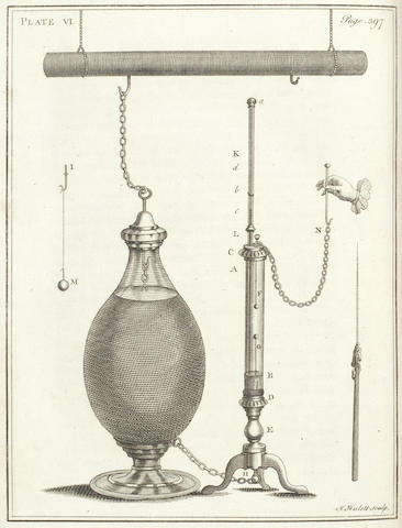 FRANKLIN (BENJAMIN) Experiments and Observations on Electricity, Made at Philadelphia in America, F. Newbery, 1774