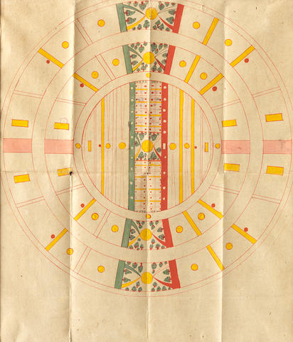 A Jain Jambudvipa diagram of the world Rajasthan or western India, 18th-19th Century
